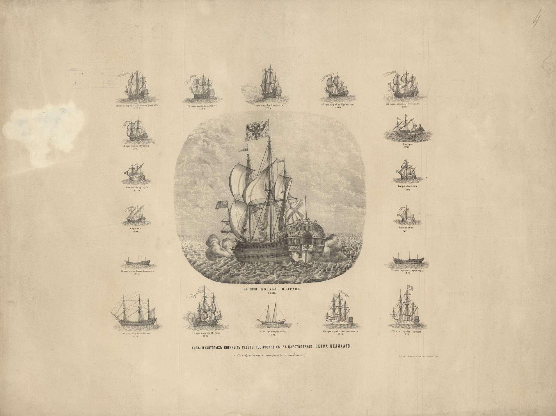 Типы военных судов, построенных в царствование Петра Великого